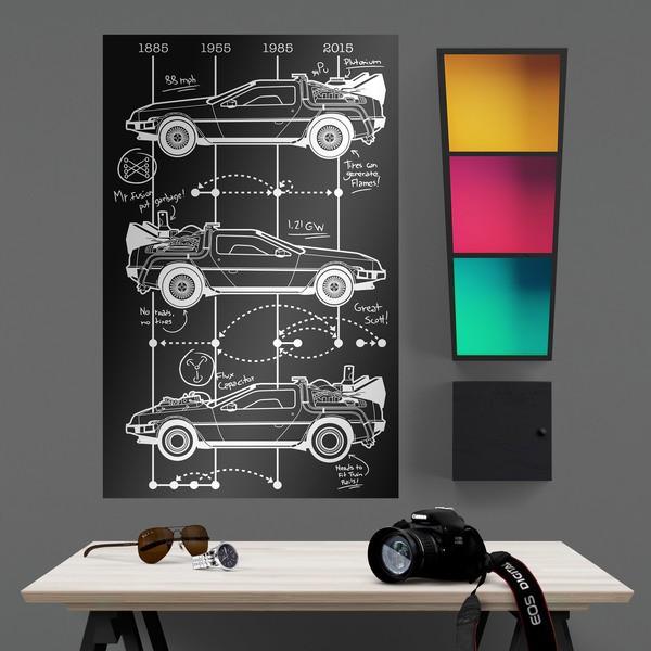 Stickers muraux: Poster adhésif DeLorean Timeline