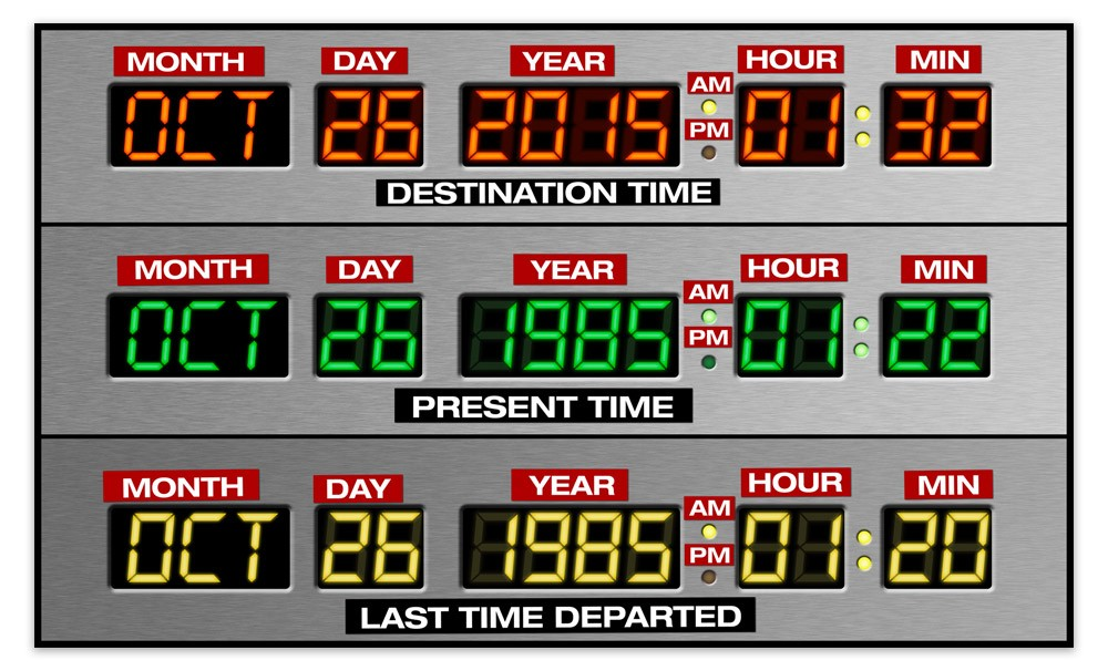 Stickers muraux: DeLorean Time Panel