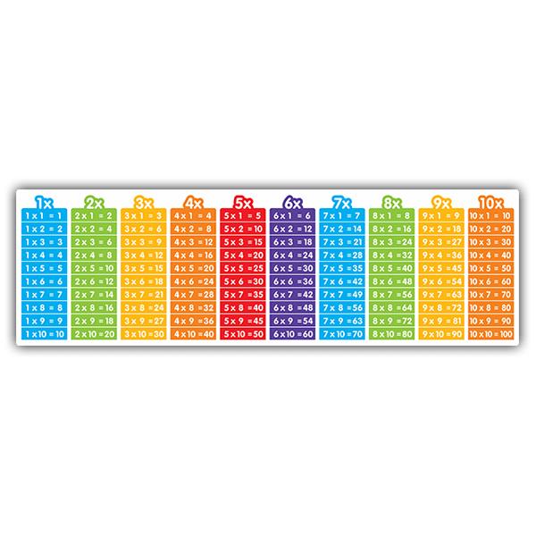 Stickers muraux: Tables de multiplication
