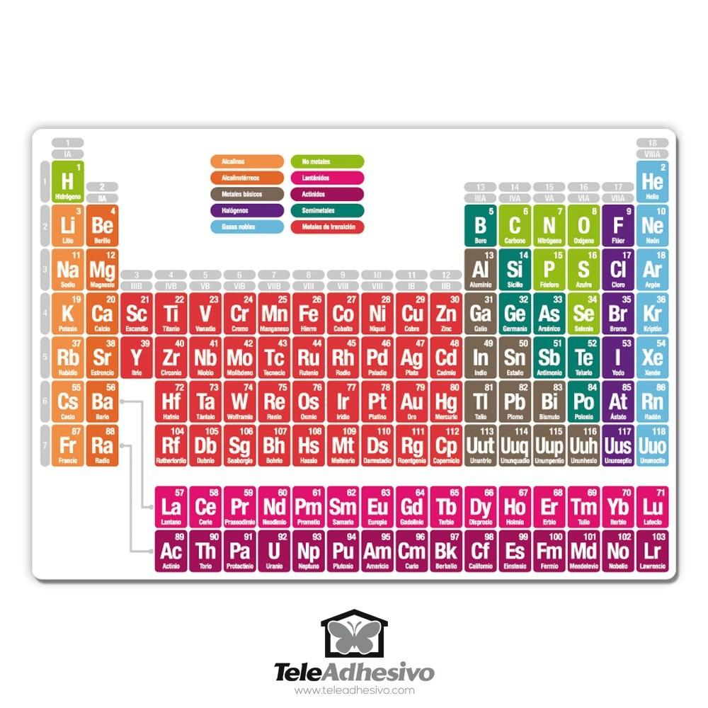 Stickers muraux: Tableau périodique des éléments