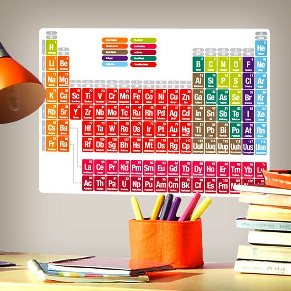 Stickers muraux: Periodic table of the elements in English